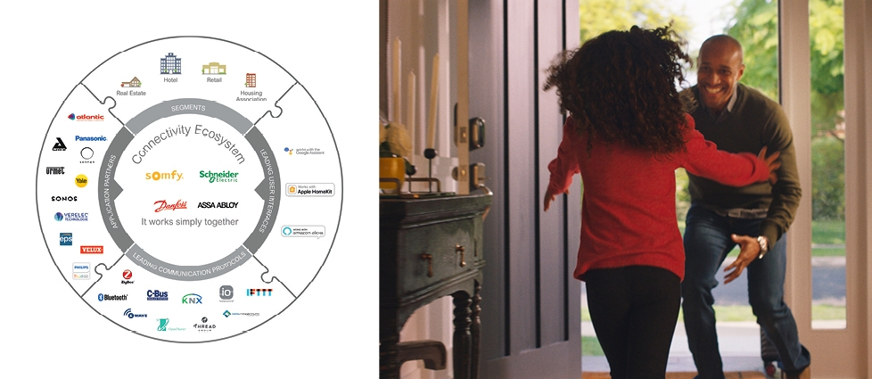 ASSA ABLOY enters a partnership to expand its Connectivity Ecosystem